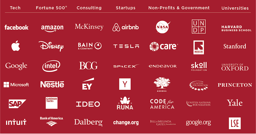 Hive members are leaders from top organizations