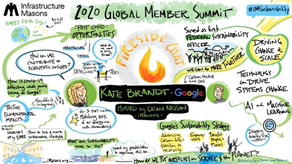 Kate Brandt Fireside chat