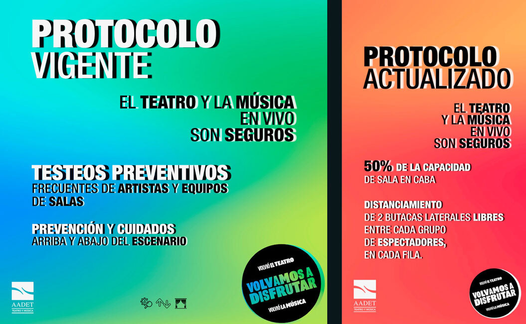Promotional materials for the reopening of Argentinian theatres