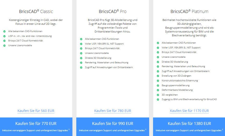 CAD Deutschland | Lizenzmodelle – eine BricsCAD Reise
